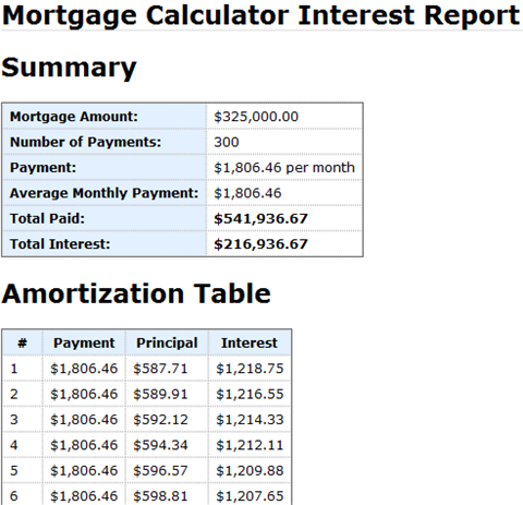 Simple Interest Car Loan Payoff Calculator