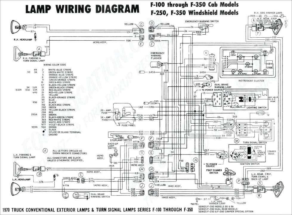 1996 Ford F150 Engine Wiring Diagram and F Engine Wiring ...