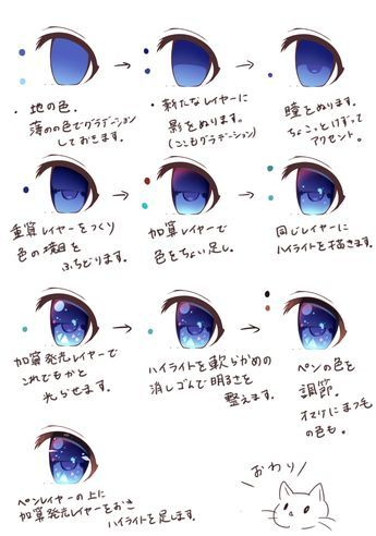 Digital Colouring Eye Tutorial Anime Eye Drawing Anime Eyes Eye Drawing Tutorials