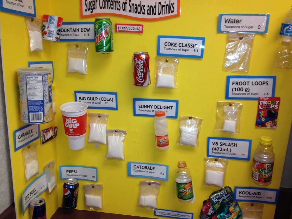 sugar consumption poster cool pic I found online that