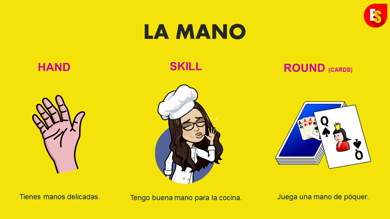 Phrases In Spanish With Word Mano Hand Spanish Phrases Spanish Vocabulary Spanish Words