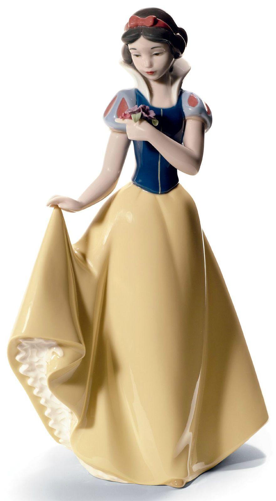 Lladró is a porcelain figurine manufacturer based in Valencia Spain ...