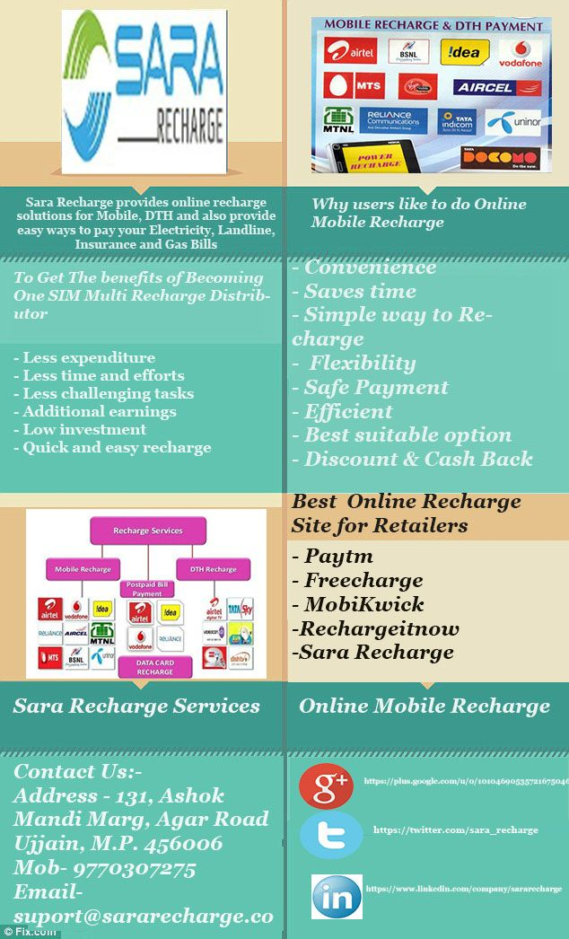 Advantages of Online Recharge And Single SIM Multi Recharge Distributor