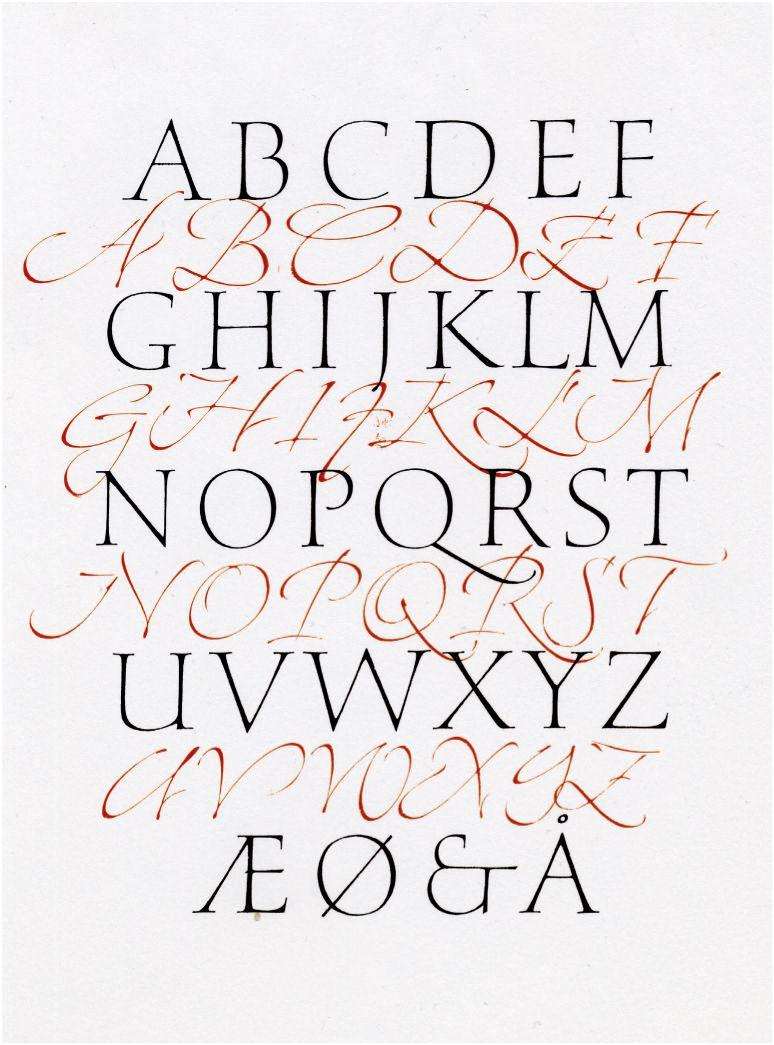 Christopher Haanes Letras Romanas Letras Alfabeto Escritura A Mano