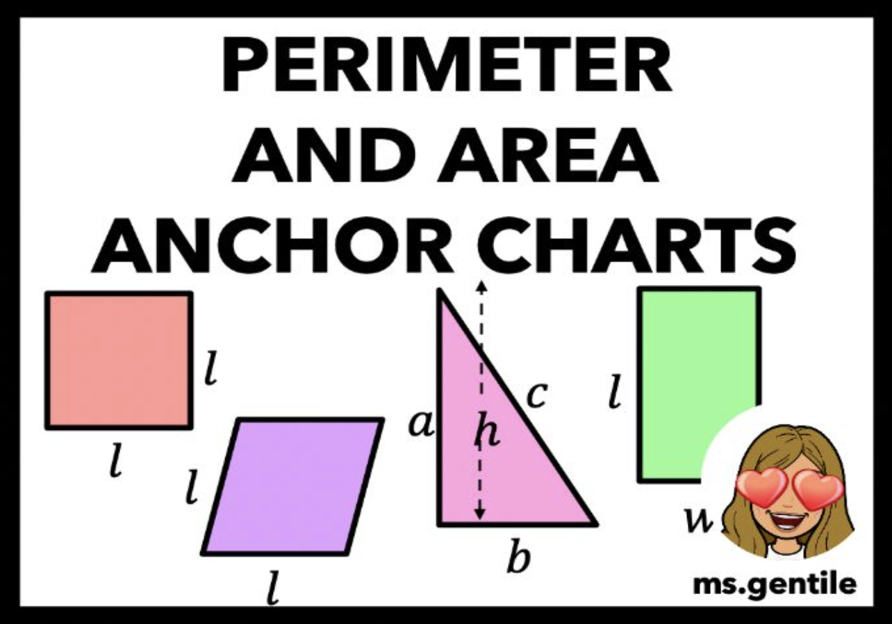Perimeter And Area Anchor Chart Poster In