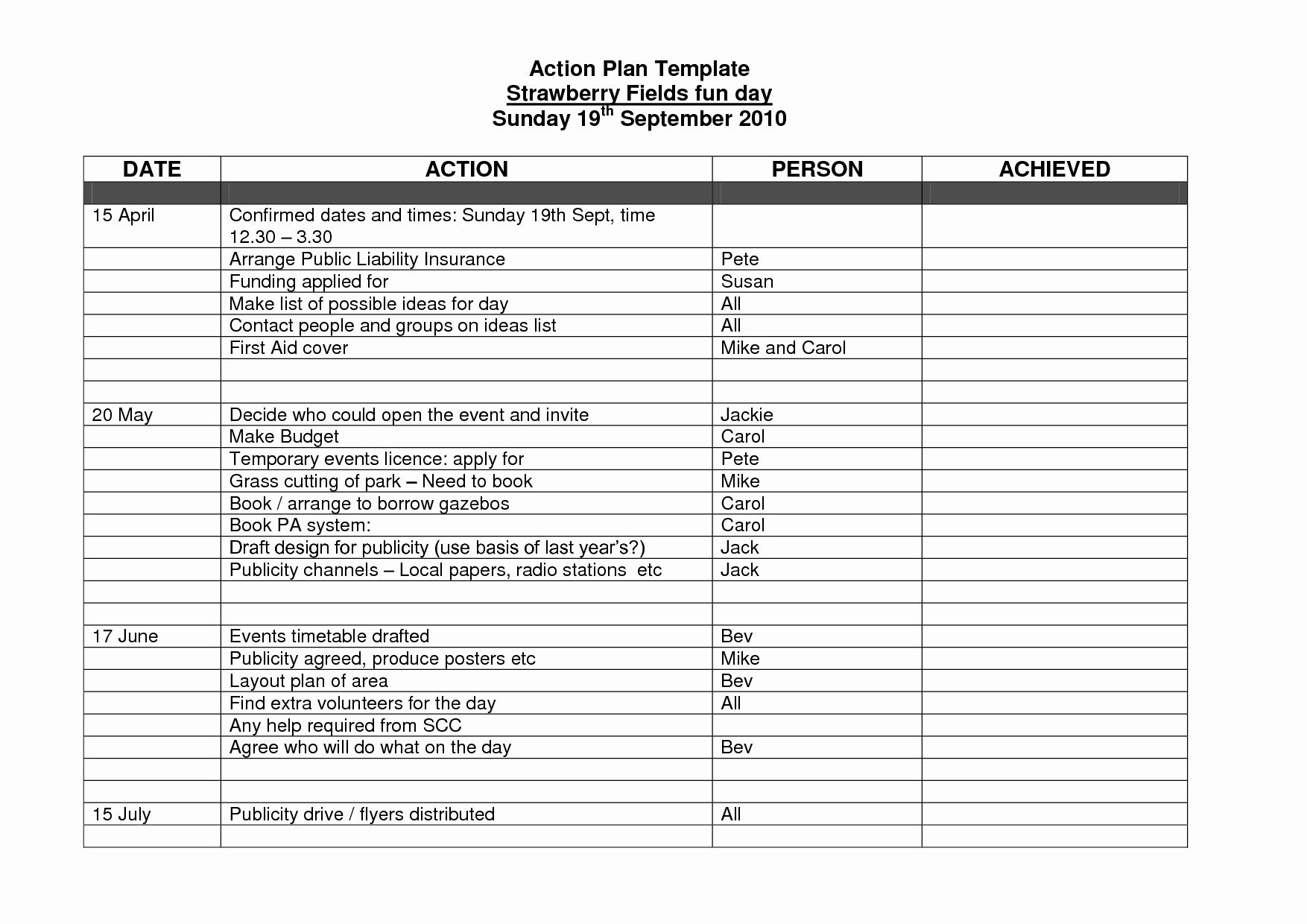 30 30 Day Action Plan Template in 2020 Action plan