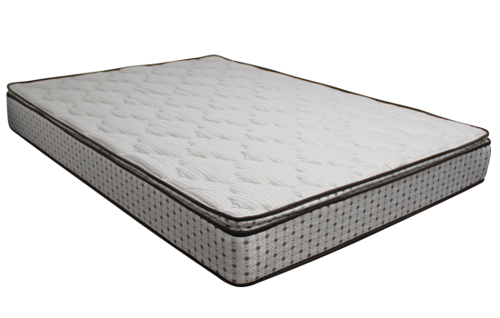 Things To Consider While Buying From The Mattress
