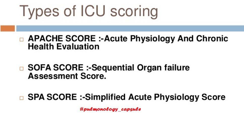 Icu Scores Pulmonology Physiology Icu