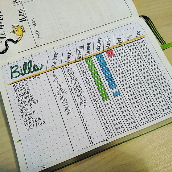 11 Bullet Journal Page Ideas For Moms Of Young Chi