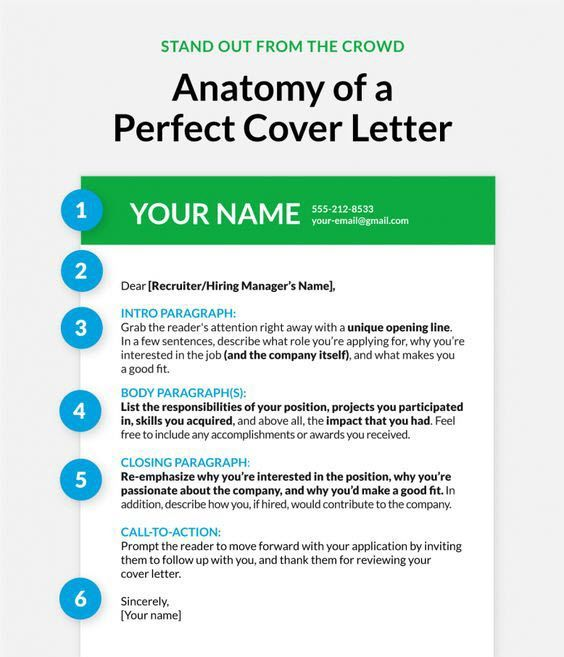 Secrets to Making Your Cover Letter Stand Out ? #CoverLetter