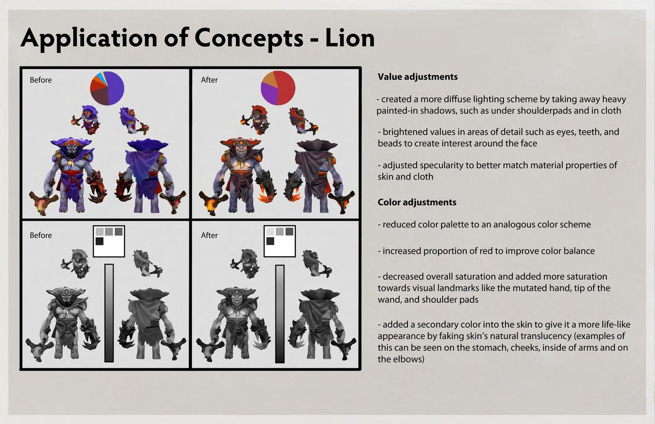 Character Design Tutorials Pdf : Dota character art guide full pdf here