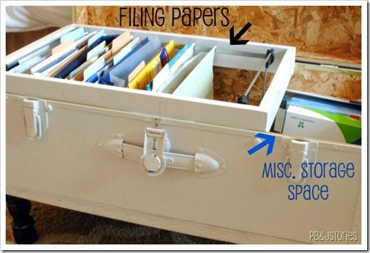 Turn Old Trunk Into Filing Cabinet