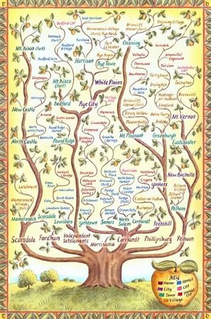 Westchester Family Tree By Jennifer Thermes Quotes Word Hand