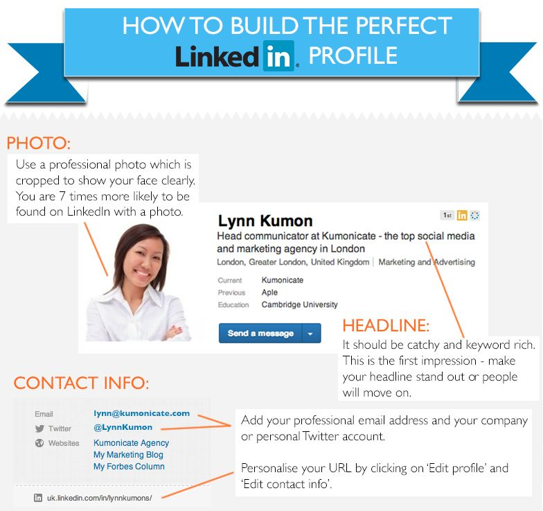 There are over 300 million users on LinkedIn - are you amongst - linkedin resume tips