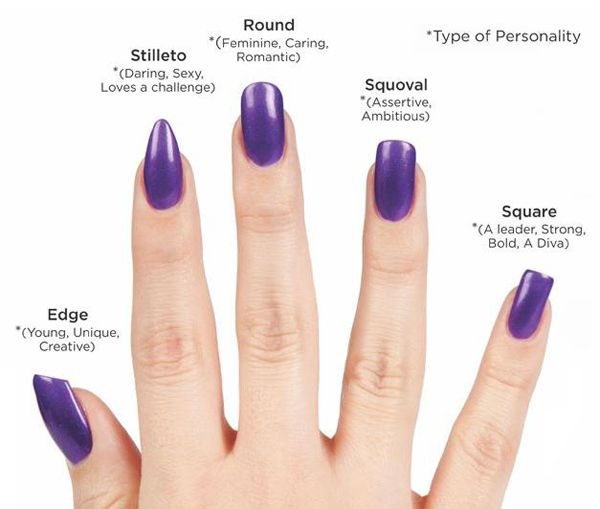 What Your Nail Shape Says About You Beautyeditorca 2013 07 26 Over Art Good Because Now Its All And Length