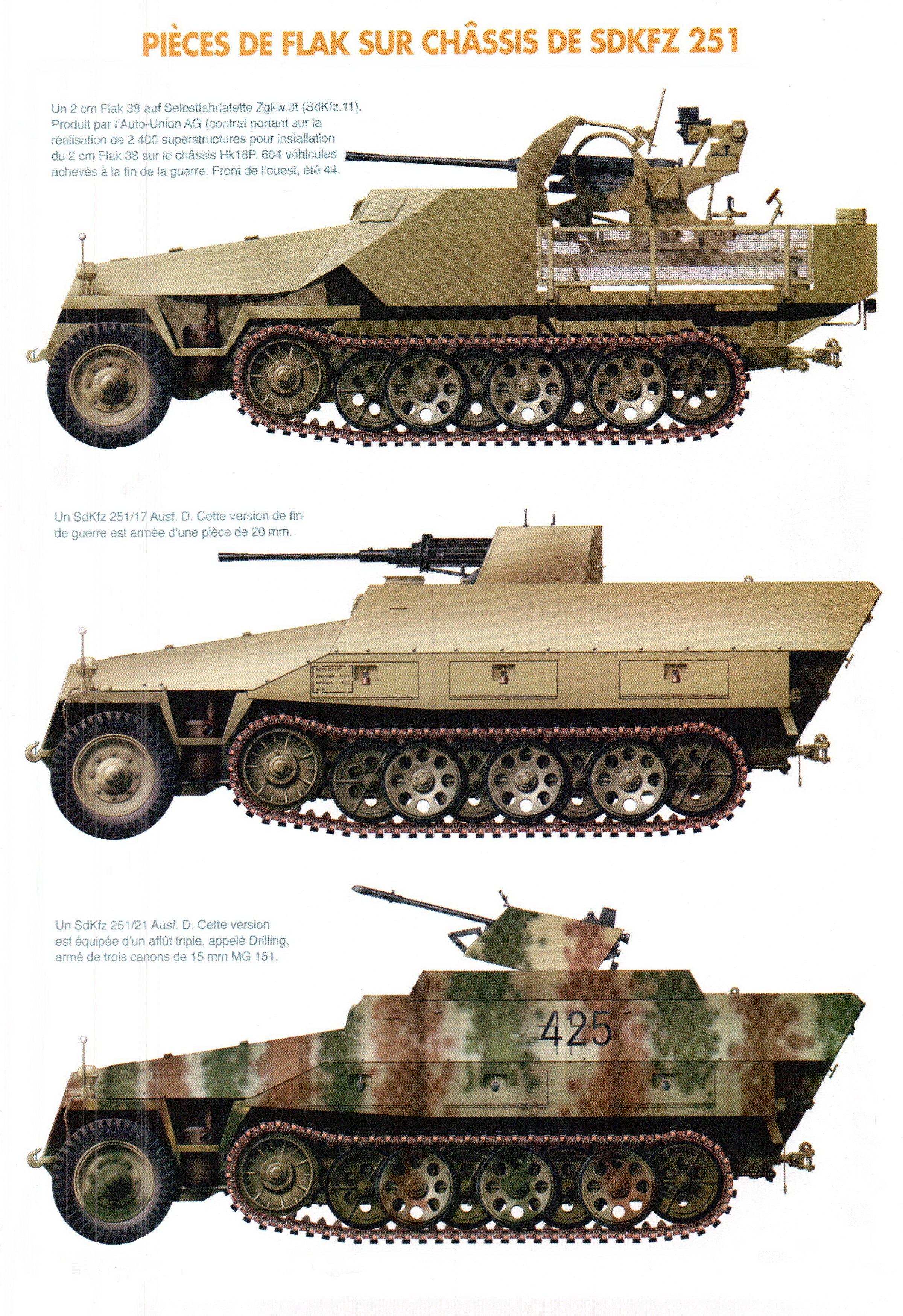 251//1 Ausf D Maquette Half-track Sd.Kfz