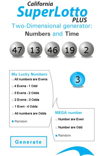 Mylotto App Powerball Powerball Winning Numbers Powerball Numbers Mega Millions Mega Millions Numbers Eur In 2020 Lotto Winning Numbers Winning Numbers Lottery Numbers