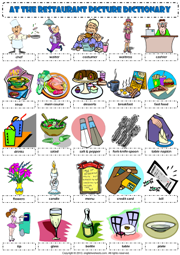 Restaurant Kitchen Vocabulary at the restaurant vocabulary pictionary poster worksheet icon