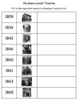 President's Day - Abraham Lincoln Photo Timeline | Abraham Lincoln ...