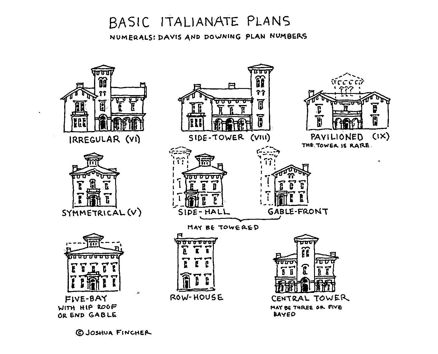 The Plan Of An Italianate House Is One Of The Central Features Of The Style And One Of Its Greatest Co Renaissance Architecture How To Plan Vintage House Plans