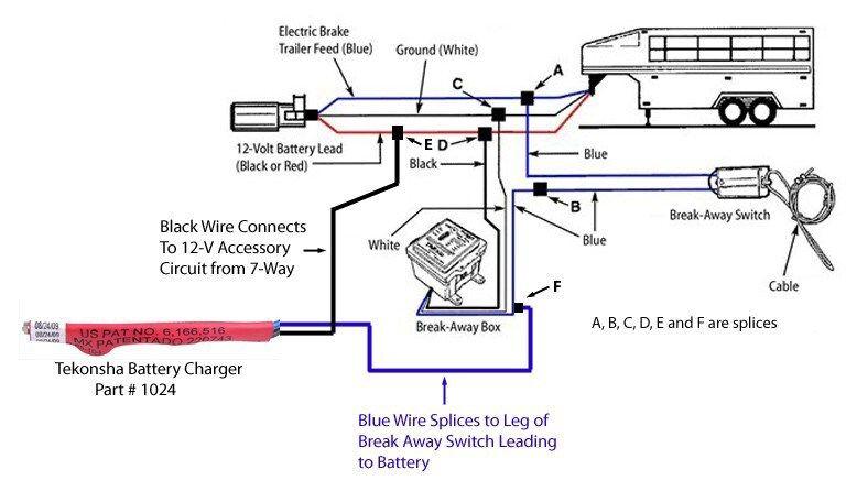 Trailer Breakaway Switch Smoked Melted, Electric Trailer Brake Wiring Diagram With Breakaway