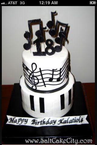 Pin On Cake Cupcake