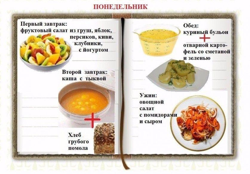 Составить Рацион Для Похудения. Питание для похудения — меню на неделю