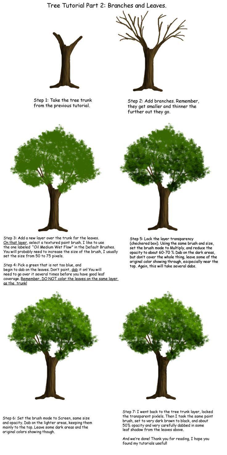 tree tutorial - Google Search | Akvarell - oktató | Pinterest ...