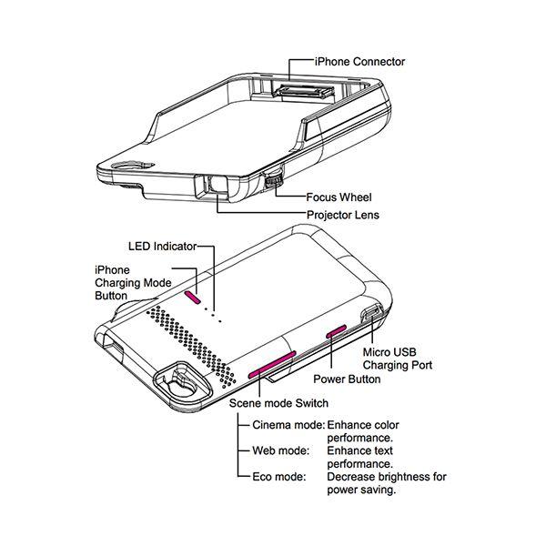 All Iphone 4 Diagram