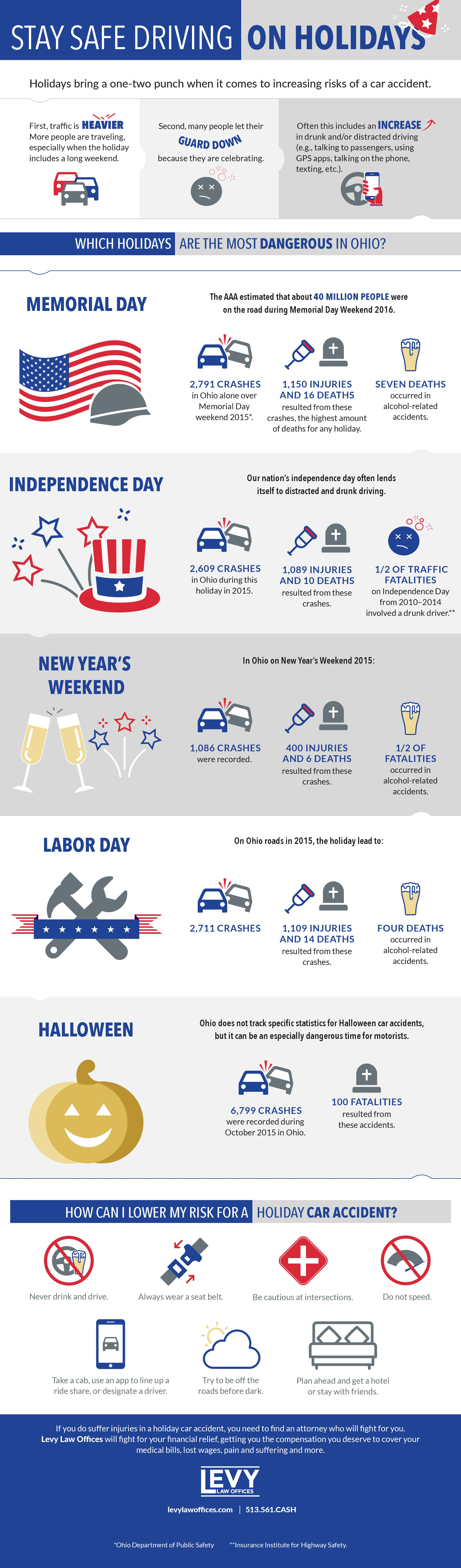Stay Safe Driving On These 5 Holidays