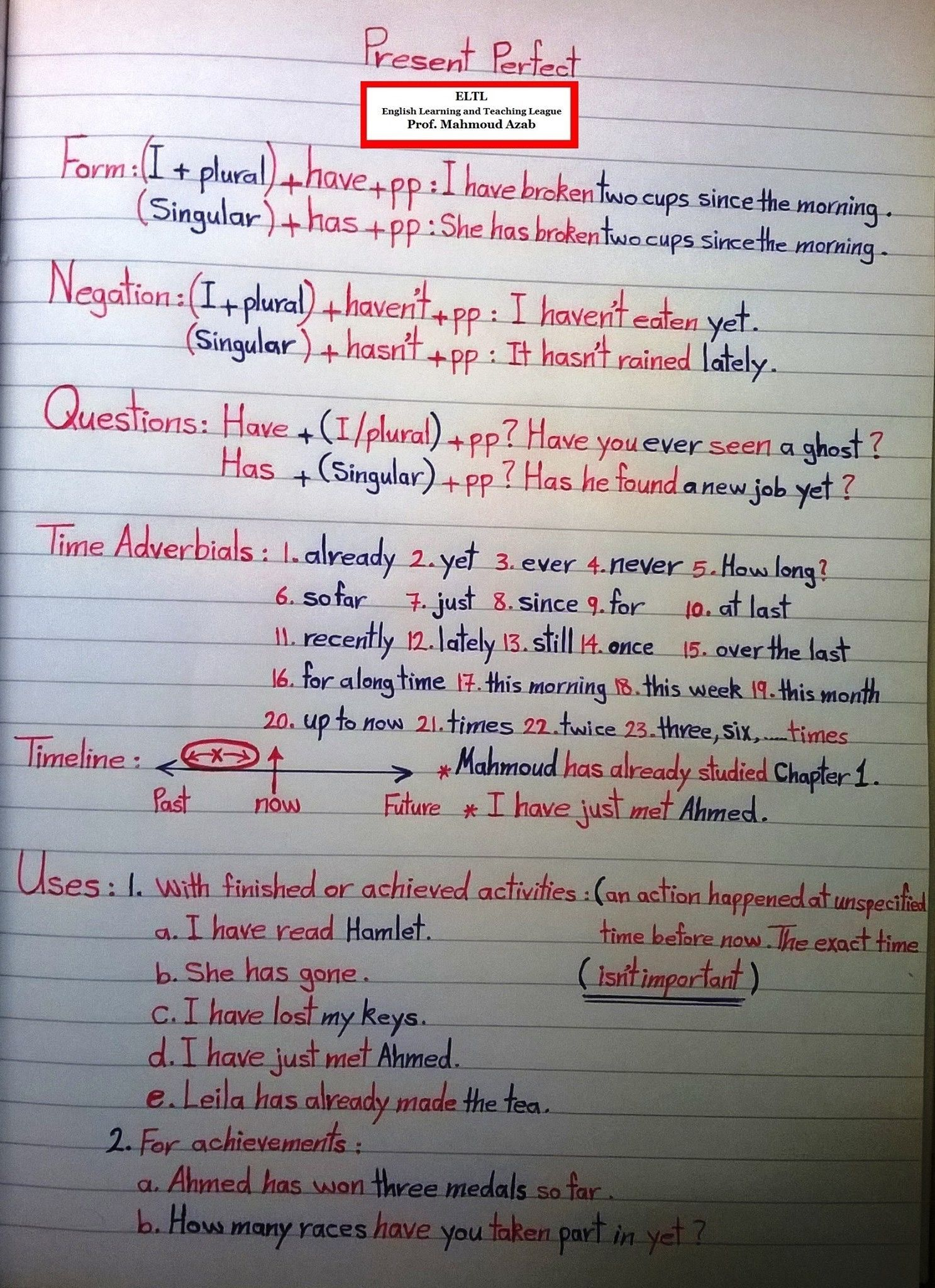 Pin By Audrey Chastellier On Speaking English