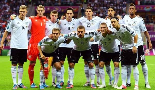 Germany Football Team Squad List For 2014 Fifa World Cup Germany Football Team Germany National Football Team Germany Football