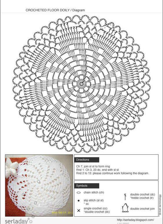 Mandalas y atrapasueños de crochet | Patron crochet, Crochet and ...