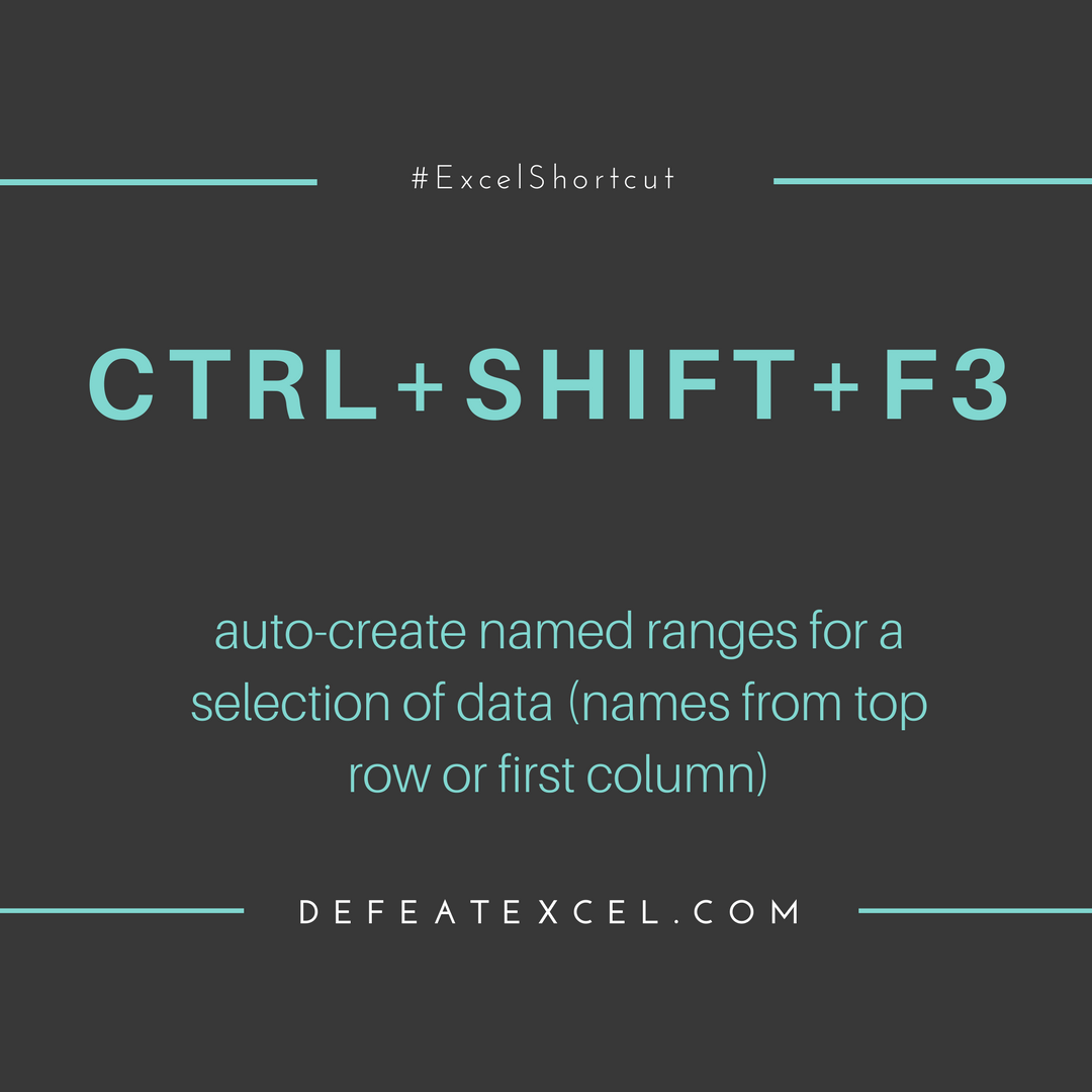 Ctrl + Shift + F3 Autocreate Named Ranges For A Selection Of Data