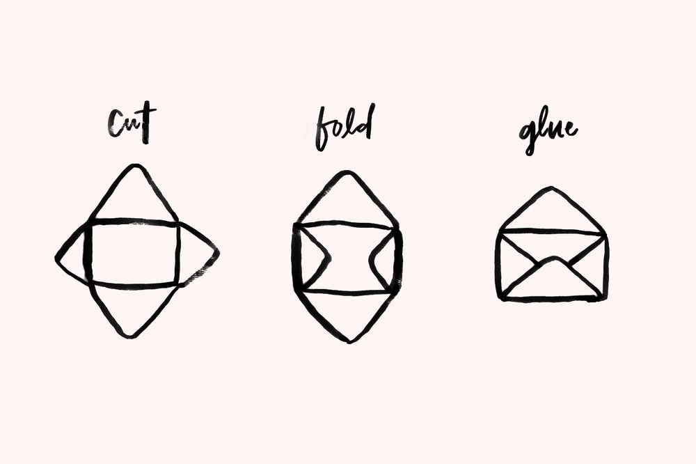 Making Your Own Envelopes