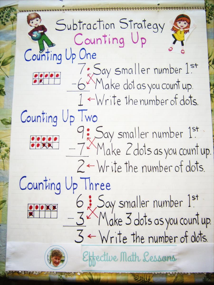 1st Grade Subtraction Facts 3 - Counting Up 1, 2, & 3 ...