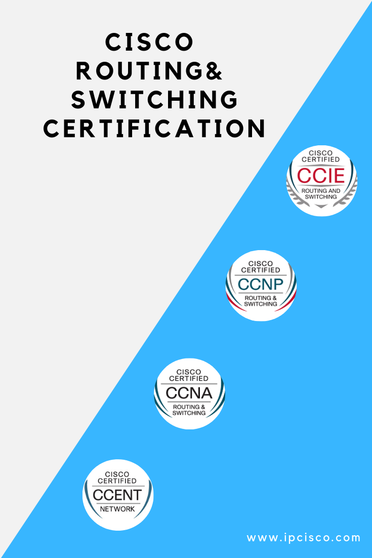 Cisco Routing and Switching Certifications CCENT, CCNA, CCNP