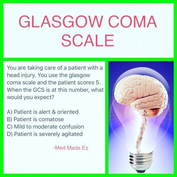 TEST QUESTION: Glasgow Coma Scale | nclex test | Glasgow