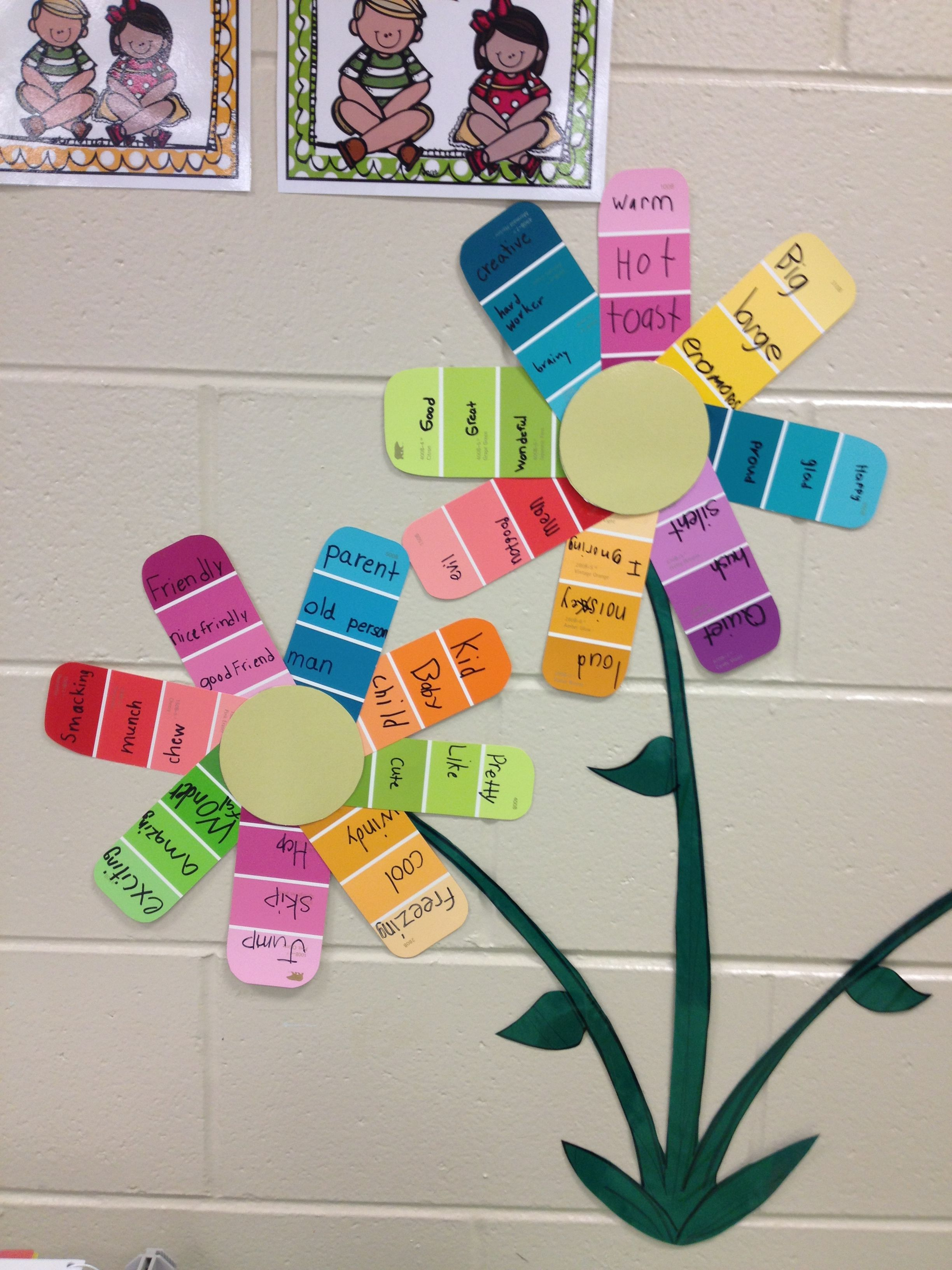 Synonym Garden Creative Teaching First Grade Lessons 4th Grade