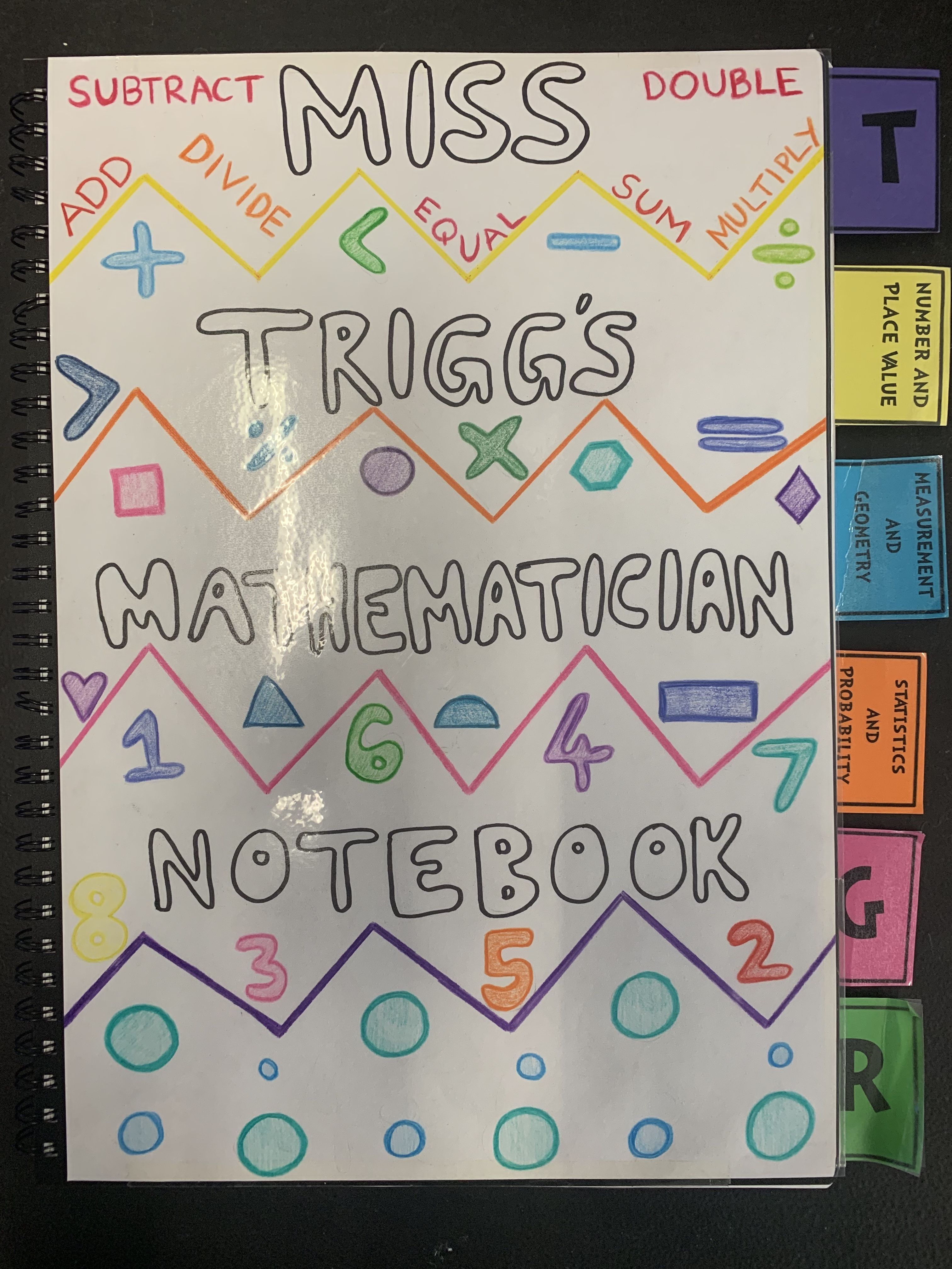 Pin by courtney trigg on mathematicians notebook our