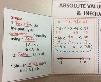 Foldable Absolute Value Equations And Inequalities Absolute Value Equations Absolute Value Inequality Foldable