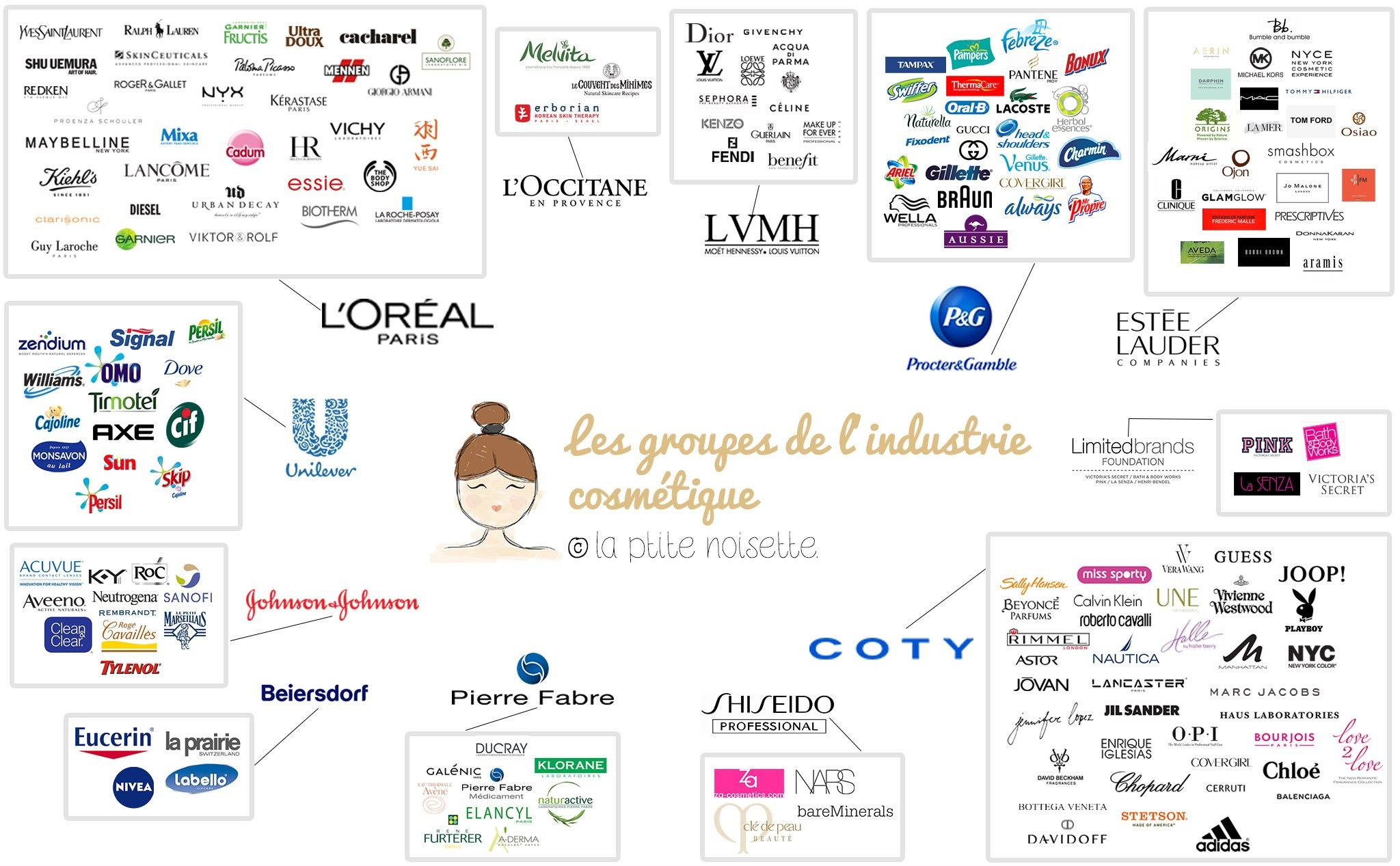 Groupes Industrie Cosmetique Jpg 2048 1267 Cruelty Free