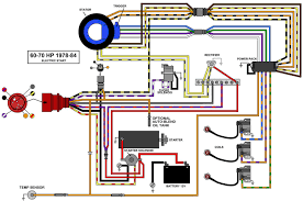 Image Result For 70 Hp Johnson 1988 Wiring To Tachometer Etc Diagram Outboard Motors Outboard Trailer Light Wiring