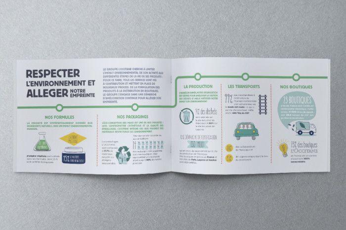 Brochure A5 Occitane En Provence Rse Reader Digest 4 5