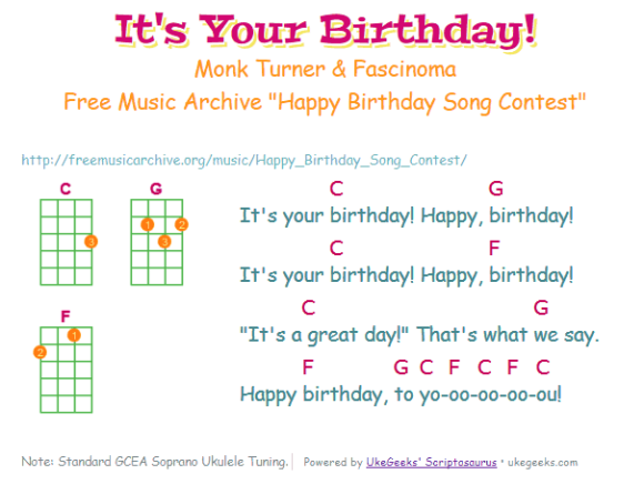 Learn To Play It S Your Birthday On The Uke Birthday Songs It S Your Birthday Songs