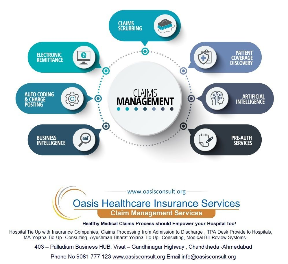 Oasis Healthcare Insurance Services Enables Payers To Simplify