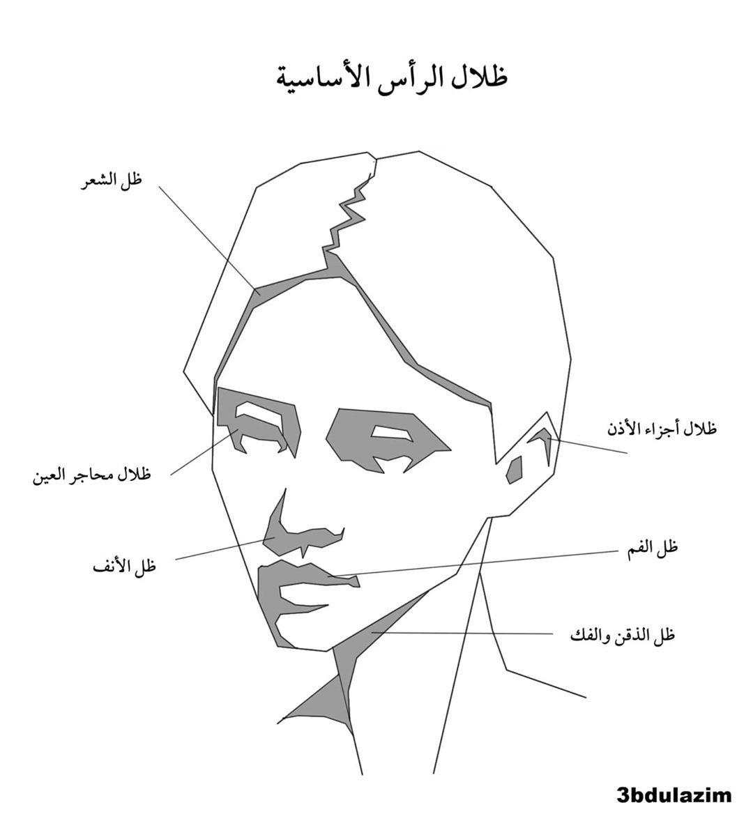 خطوات رسم الاذن بالفحم In 2021 Drawing Heads Instagram Instagram Photo