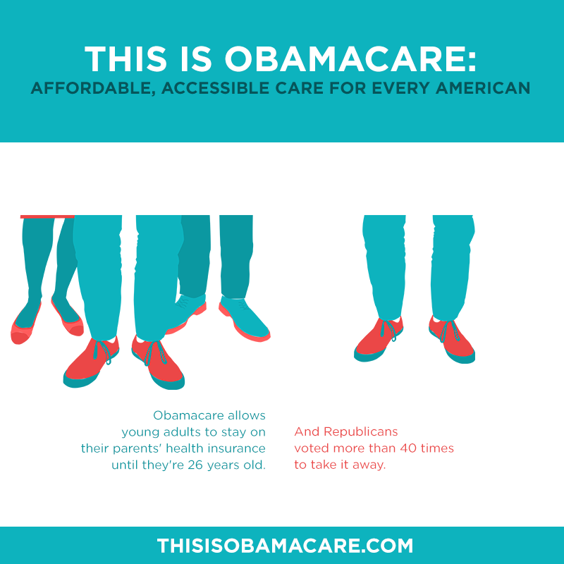 Pin By The Democrats On Health Care Health Care Coverage Health