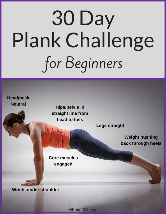 Beginners 30 Day Plank Challenge For Weight Loss After 40