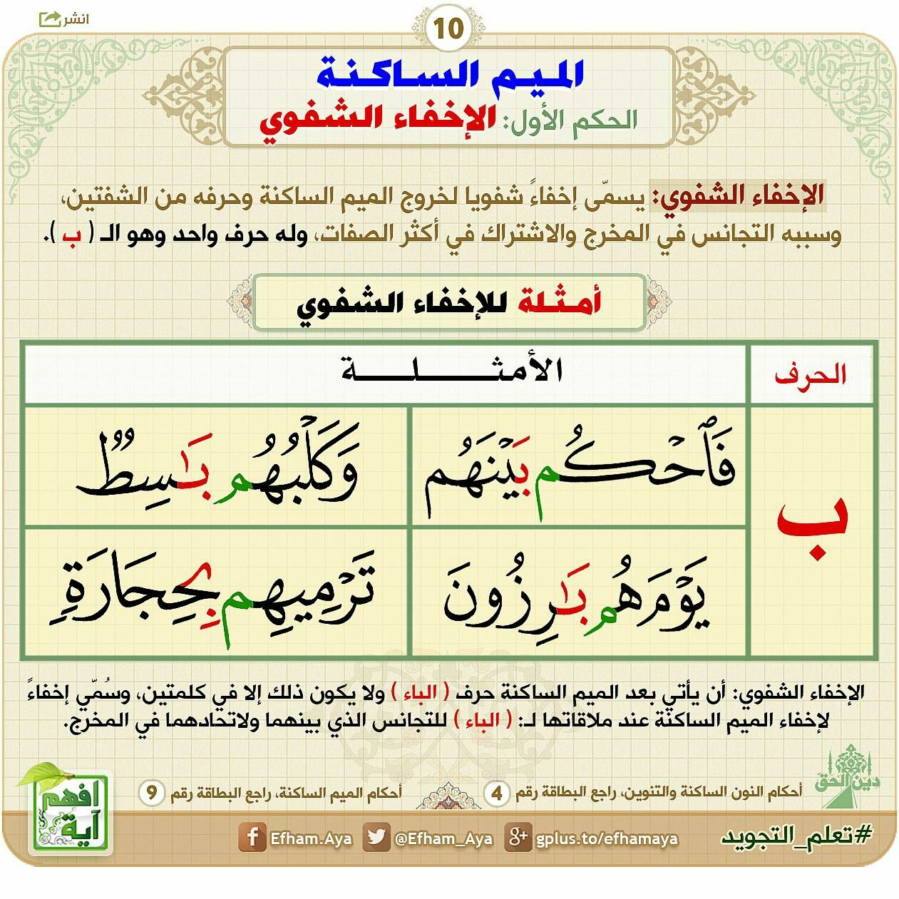 Pin By Houria Houaria On كن من الذاكرين الله Quran Tafseer Islam Facts Letter Recognition Worksheets